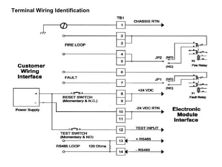 omni guard 660 flame detector presentation 14 728?cbd1294139159 power flame wiring diagram power wiring diagrams instruction gas guard 2 wiring diagram at crackthecode.co
