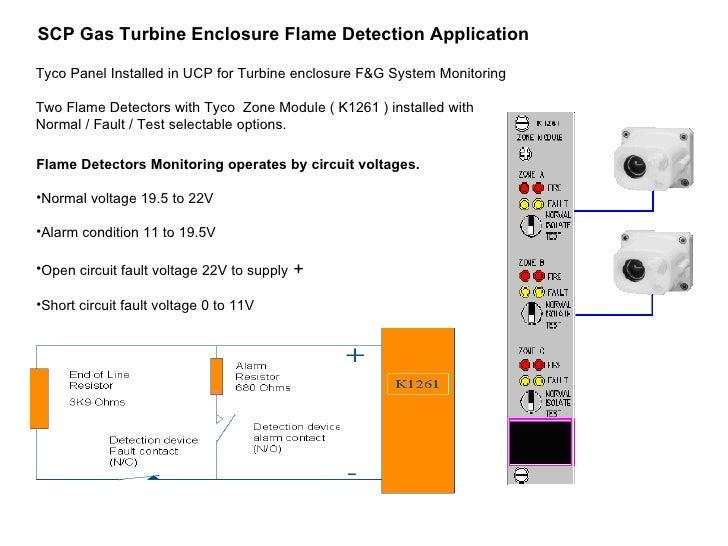 omni guard 660 flame detector presentation