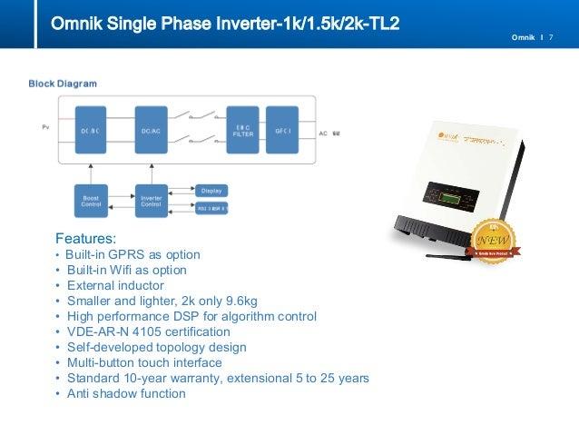 Omnik Solar Inverter Product Portfolio