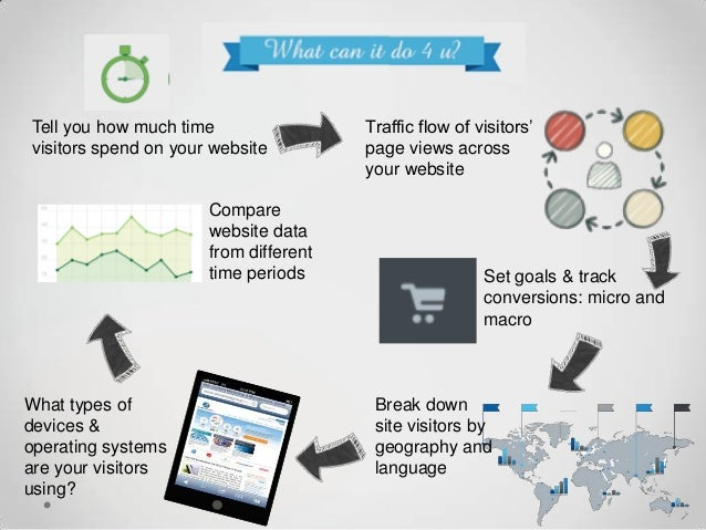 Google Analytics & Omniture: What they can do for you! Slide 3