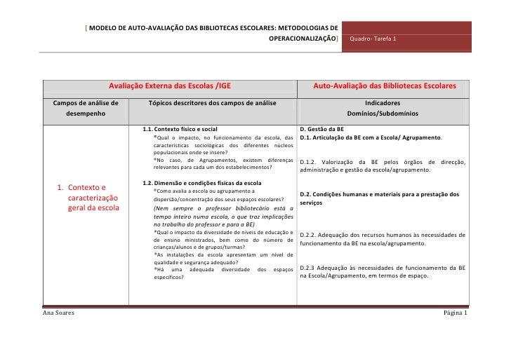 Avaliação Externa das Escolas /IGEAuto-Avaliação das Bibliotecas EscolaresCampos de análise de desempenho                 ...