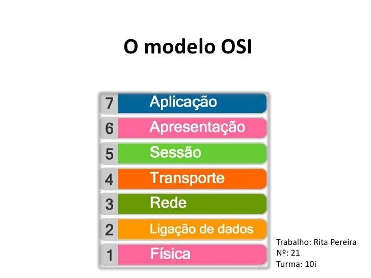 O modelo OSI               Trabalho: Rita Pereira               Nº: 21               Turma: 10i