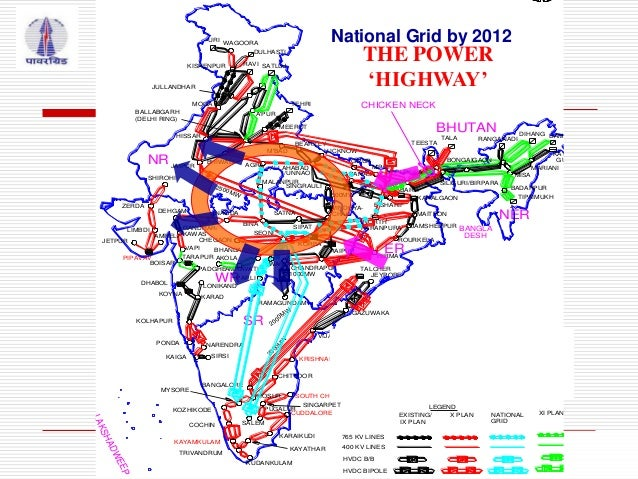 national power grid india
