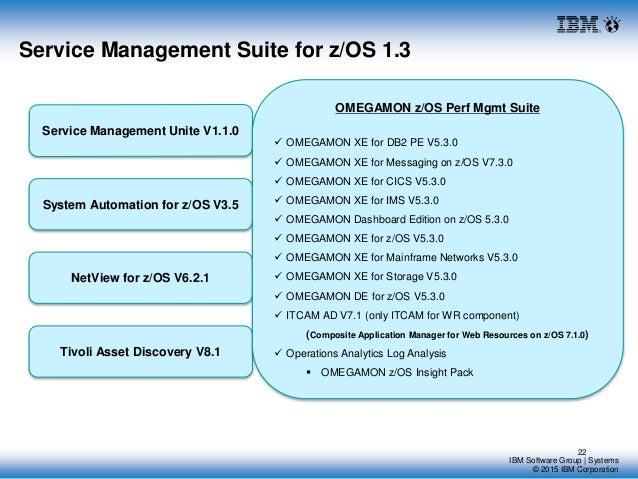 Ibm Omegamon Performance Management Suite Long Presentation