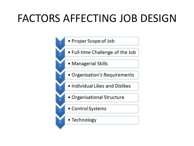 factors affecting employment relations The political changes to human resource management determine the nature of working relationships factors affecting hr political changes often mean designing a unique approach in hr while the trend is toward lesser regulatory interference in the employee-employer relationship.