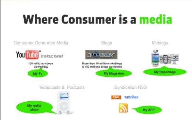 Consumer Driven Marketing - Online Marketing
