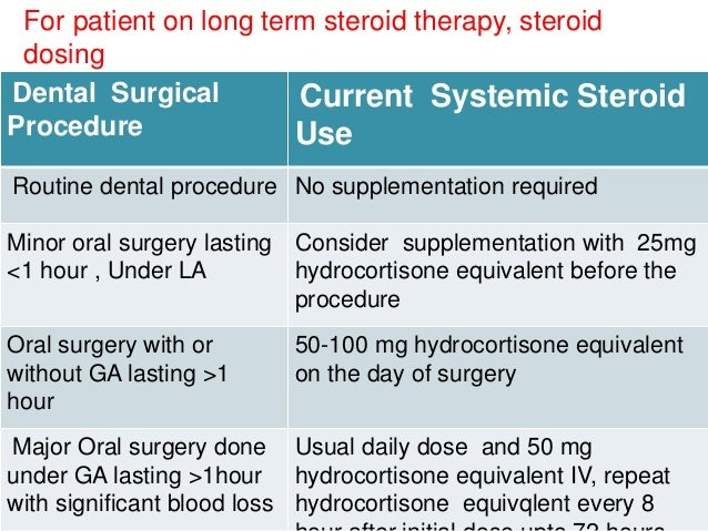 oral cortisone steroid side effects