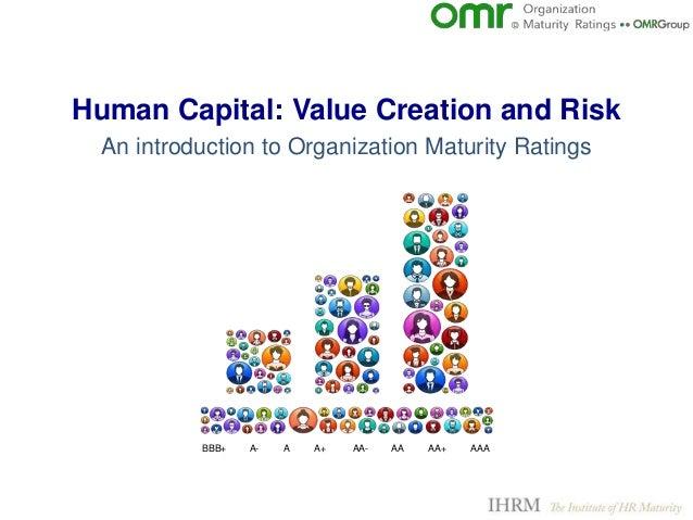Human Capital: Value Creation and Risk AAAAA+AA- AAA+AA-BBB+ An introduction to Organization Maturity Ratings