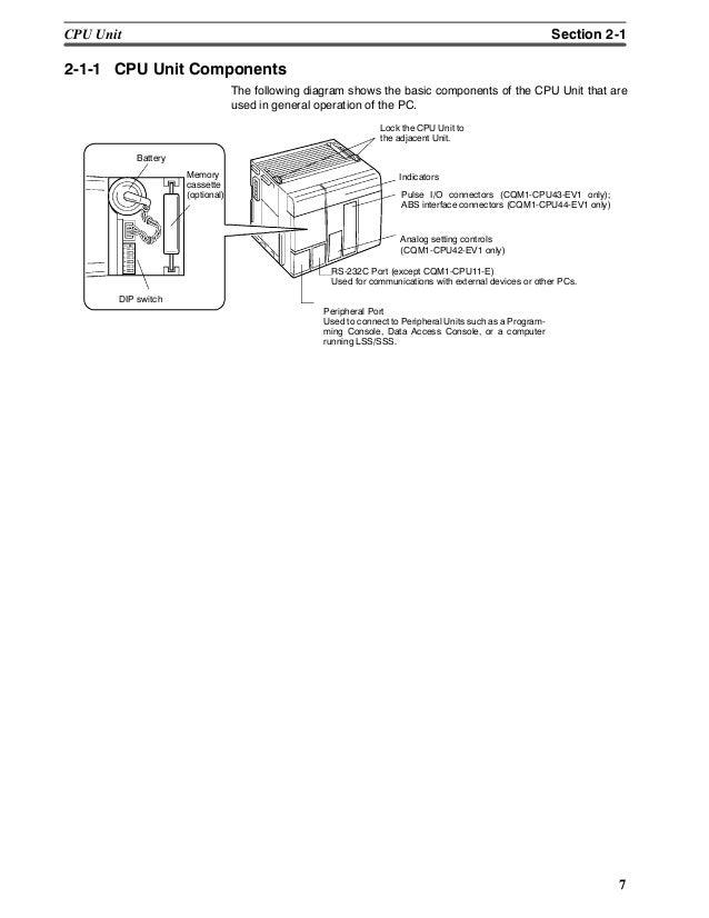 omron plc cqm1 opearation manual 18 638?cb=1493991895 omron plc cqm1 opearation manual cfp-cb-1 wiring diagram at crackthecode.co