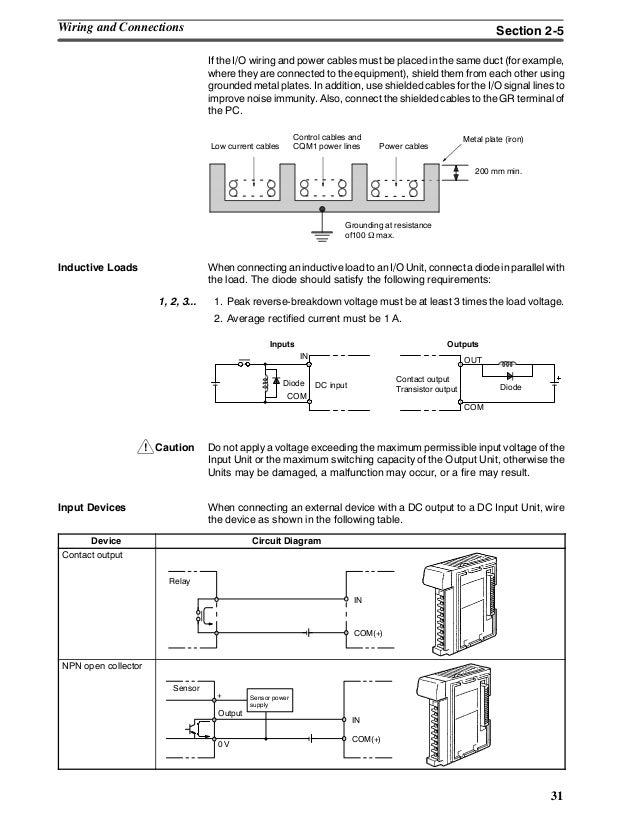 omron plc cqm1 opearation manual, Wiring diagram