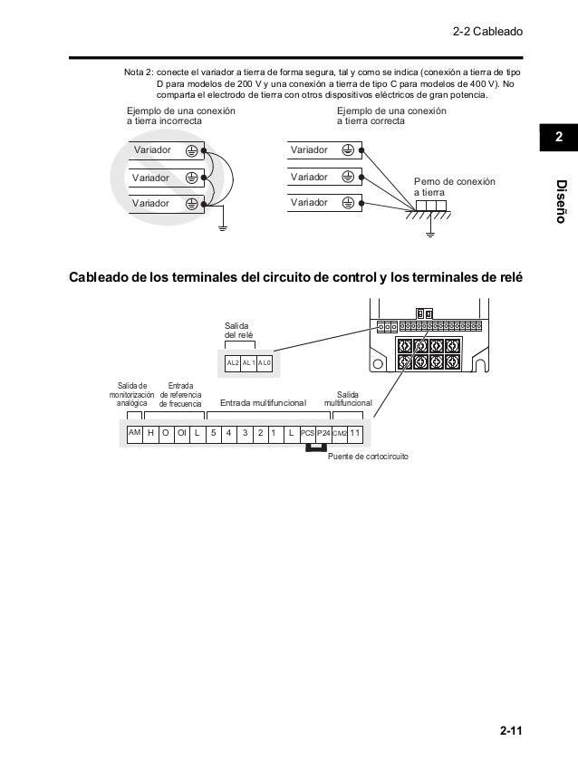 Circuito Variador De Frecuencia : Omron jx manual de usuario
