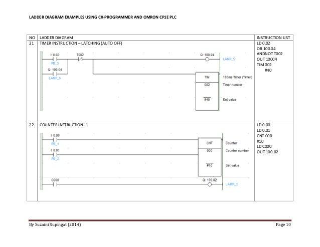 Omron Plc Diagram - Wiring Diagram Content