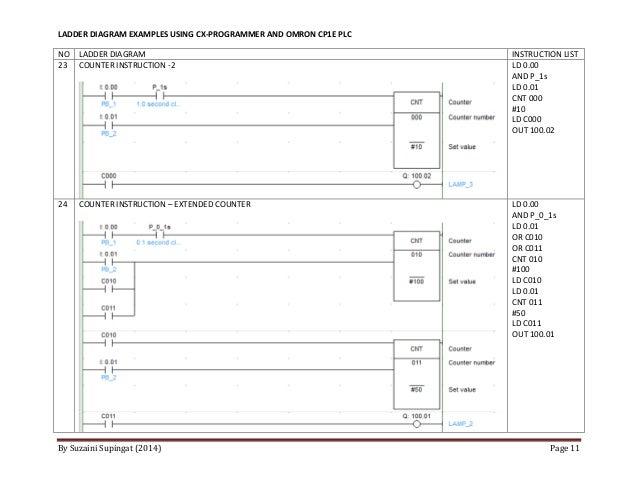 Omron ladder programming