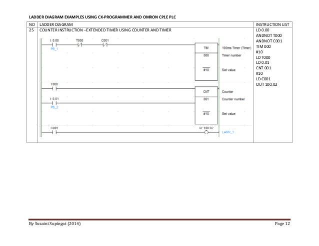 Omron ladder programming ladder diagram examples ccuart Images