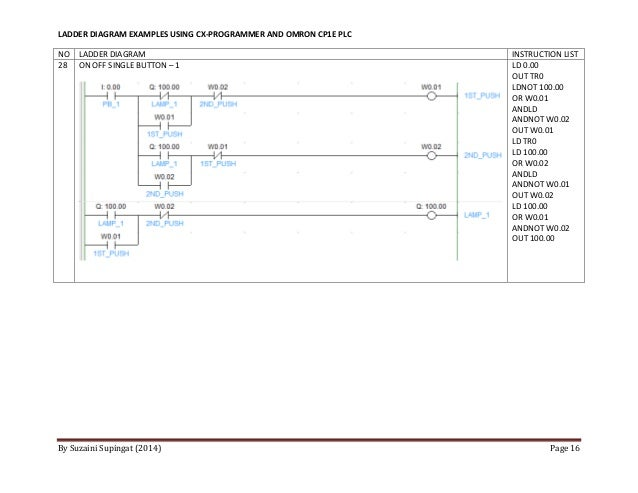 Diagram Wiring Diagram Plc Cp1e Full Version Hd Quality Plc Cp1e 107250 Vincentescrive Fr
