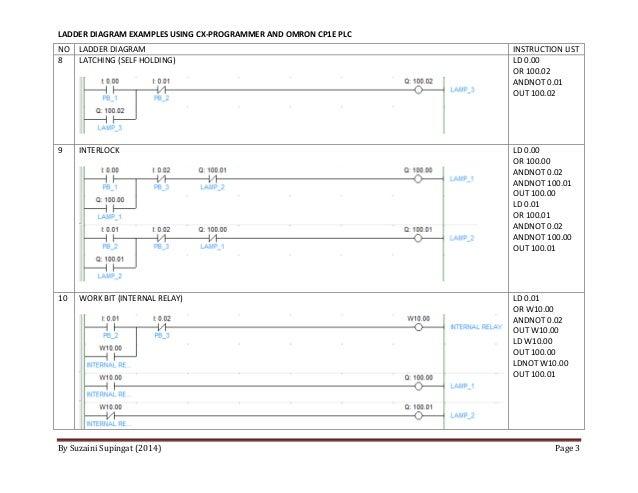 omron plc diagram schematics wiring diagrams u2022 rh hokispokisrecords com