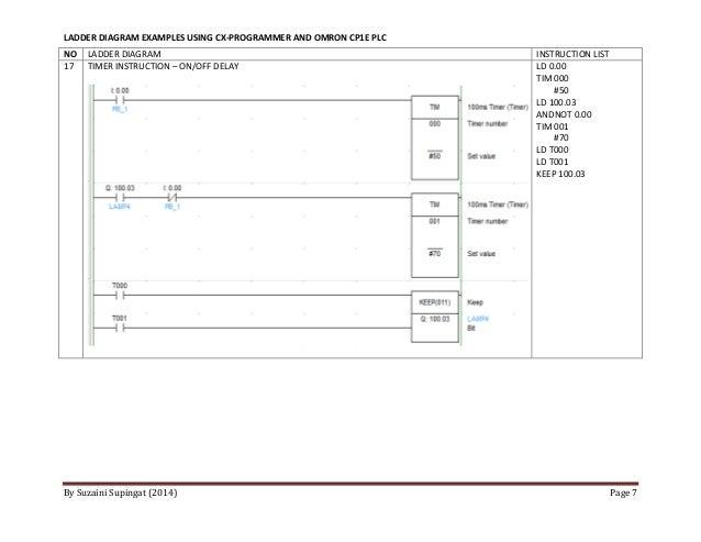 Fine Omron Plc Diagram Wiring Diagram Wiring 101 Olytiaxxcnl