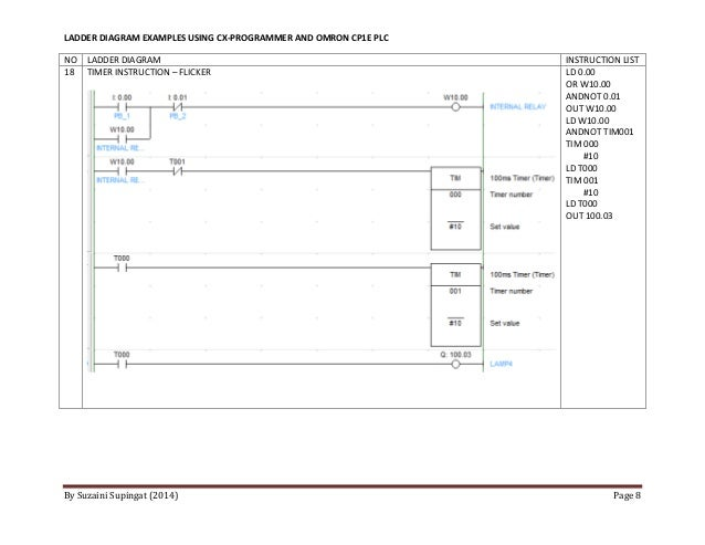 Omron ladder programming ladder diagram examples ccuart Choice Image
