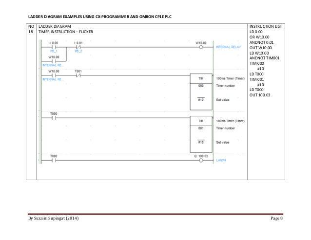 Diagram Wiring Diagram Plc Cp1e Full Version Hd Quality Plc Cp1e Ezdiagram Sanitacalabria It