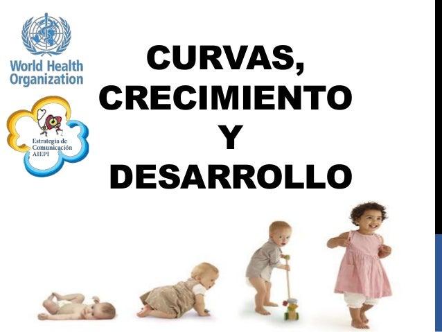 CURVAS, CRECIMIENTO Y DESARROLLO