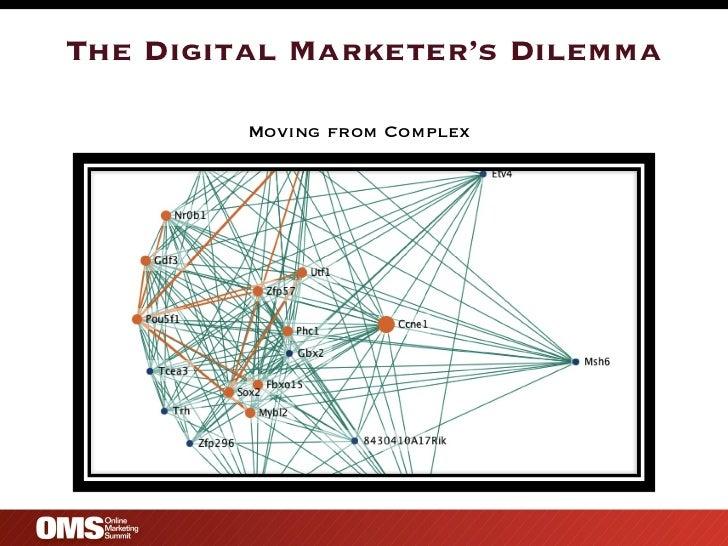 OMS 2012: Cross Channel Marketing, Attribution & Success Tactics Slide 2
