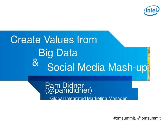 Create Values from          Big Data        & Social Media Mash-up          Pam Didner          (@pamdidner)           Glo...