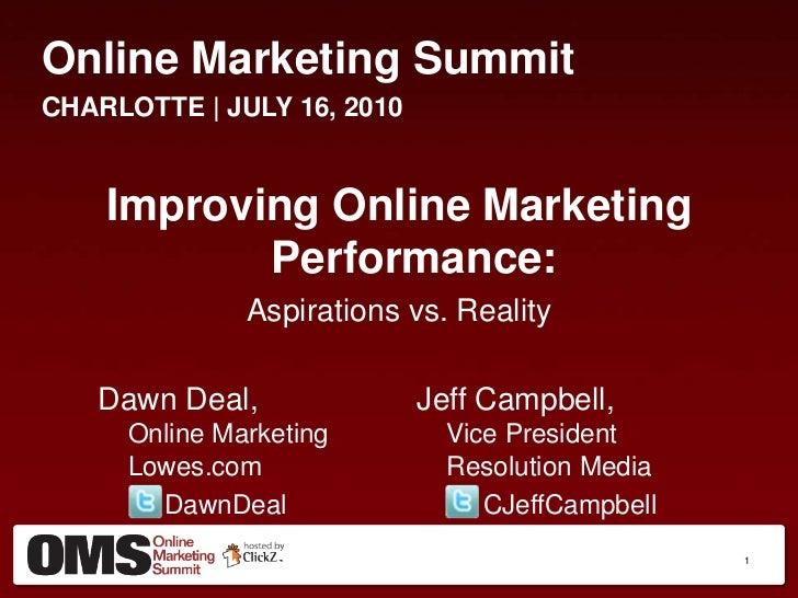 Online Marketing Summit<br />CHARLOTTE | JULY 16, 2010<br />Improving Online Marketing Performance:<br />Aspirations vs. R...