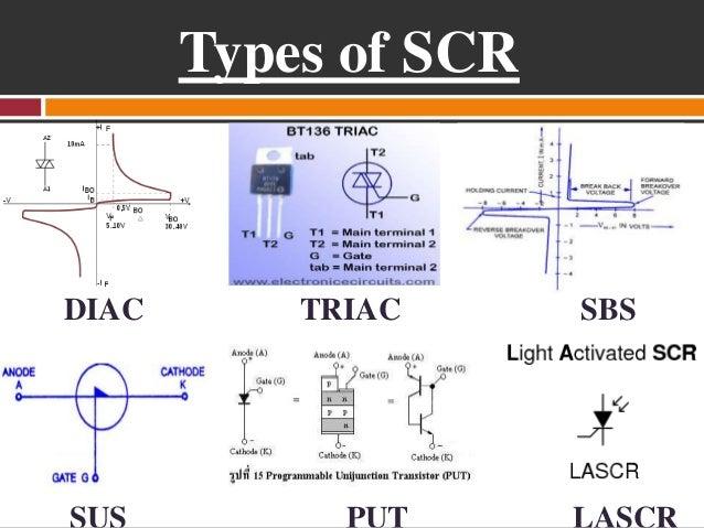 vi characteristics of scr pdf