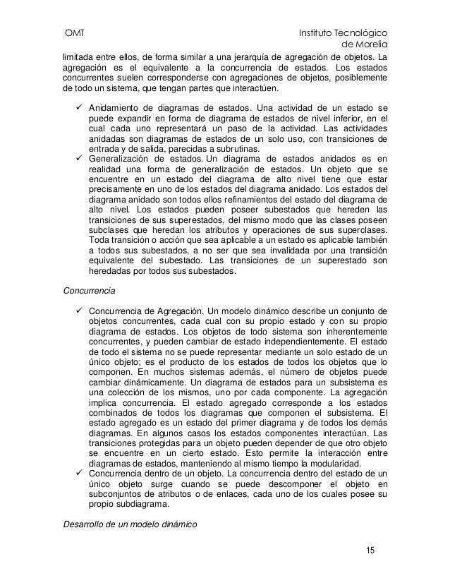 OMT Instituto Tecnológico de Morelia 15 limitada entre ellos, de forma similar a una jerarquía de agregación de objetos. L...