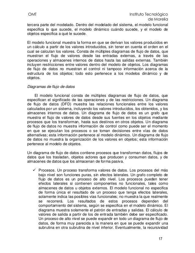 OMT Instituto Tecnológico de Morelia 17 tercera parte del modelado. Dentro del modelado del sistema, el modelo funcional e...