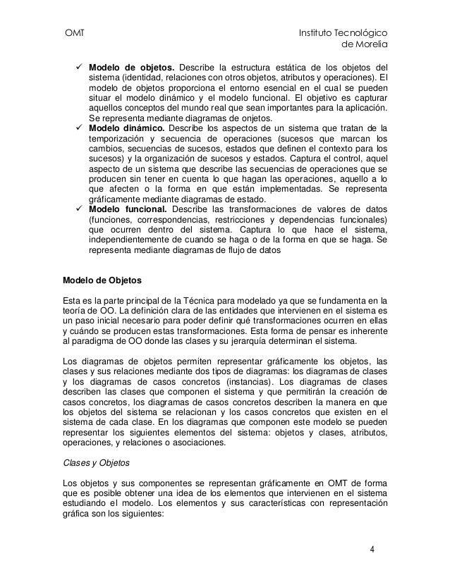 OMT Instituto Tecnológico de Morelia 4 Modelo de objetos. Describe la estructura estática de los objetos del sistema (iden...