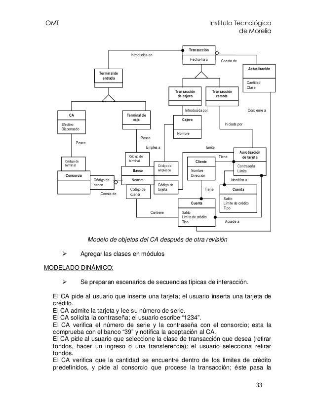OMT Instituto Tecnológico de Morelia 33 Modelo de objetos del CA después de otra revisión Agregar las clases en módulos MO...