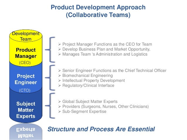 What is it product development vs product management for Company product development