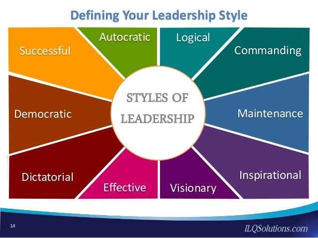How would you describe your leadership style?
