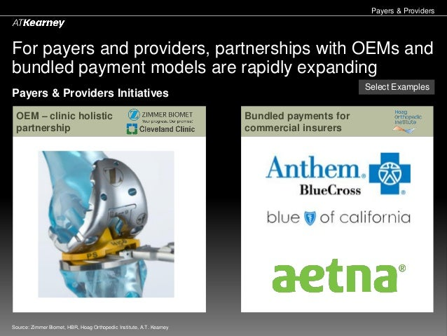 Orthopaedic Device Industry Business Models: 2020 and Beyond