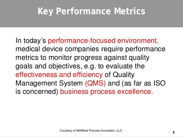 QMS Effectiveness: Tracking and Trending Quality Data ...