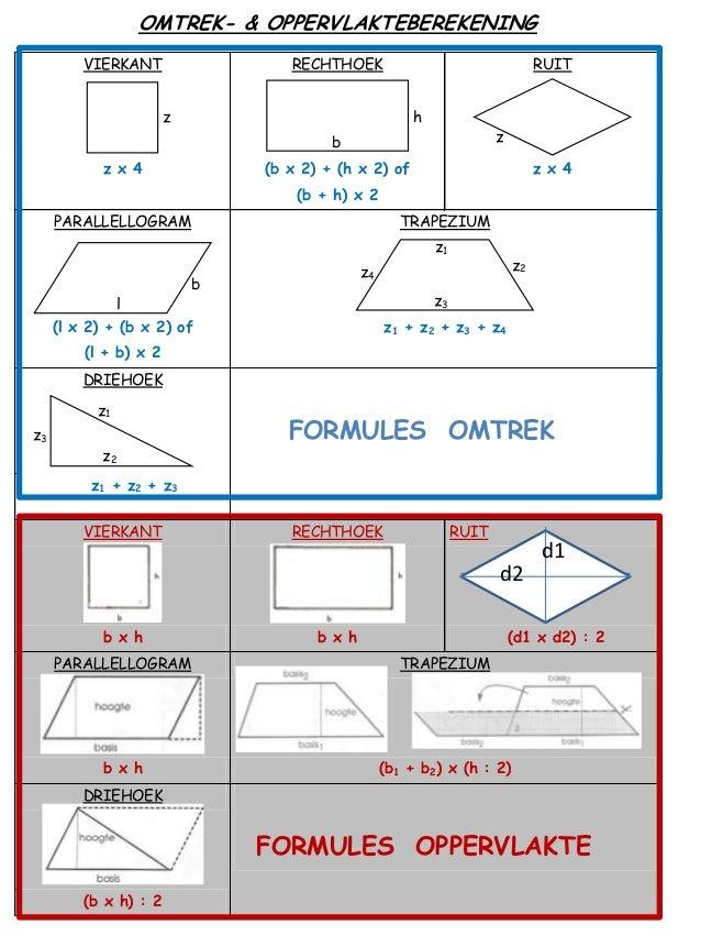 omtrek & oppervlakte formules