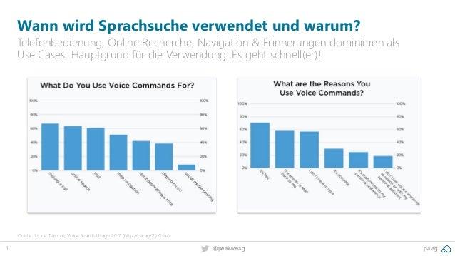 11 pa.ag@peakaceag Wann wird Sprachsuche verwendet und warum? Telefonbedienung, Online Recherche, Navigation & Erinnerunge...