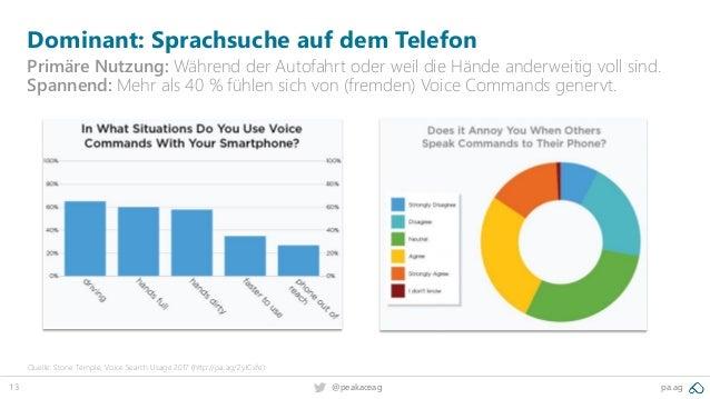 13 pa.ag@peakaceag Dominant: Sprachsuche auf dem Telefon Primäre Nutzung: Während der Autofahrt oder weil die Hände anderw...