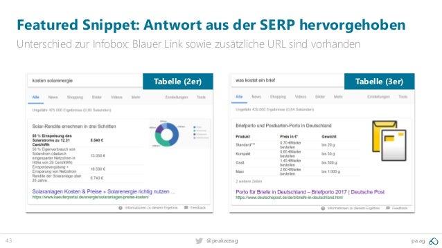 43 @peakaceag pa.ag Featured Snippet: Antwort aus der SERP hervorgehoben Unterschied zur Infobox: Blauer Link sowie zusätz...