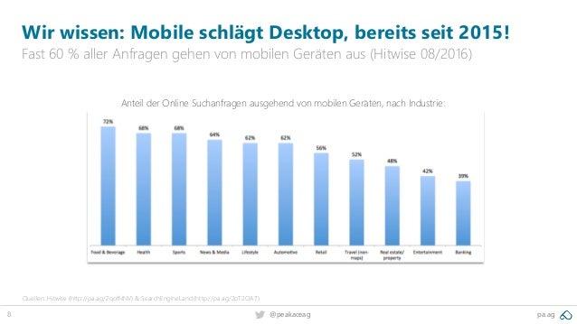 8 pa.ag@peakaceag Wir wissen: Mobile schlägt Desktop, bereits seit 2015! Fast 60 % aller Anfragen gehen von mobilen Geräte...