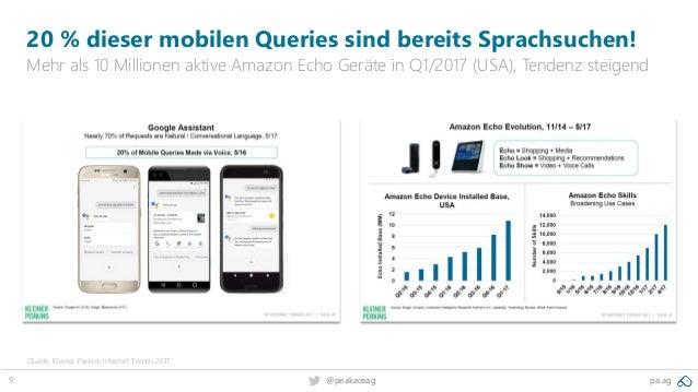 9 pa.ag@peakaceag 20 % dieser mobilen Queries sind bereits Sprachsuchen! Mehr als 10 Millionen aktive Amazon Echo Geräte i...
