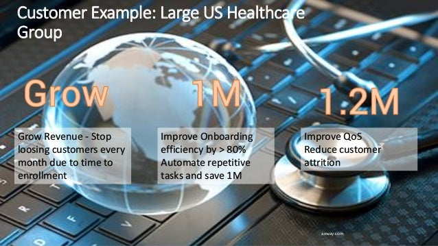 7axway.com Customer Example: Large US Healthcare Group Improve Onboarding efficiency by > 80% Automate repetitive tasks an...