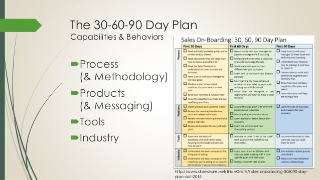 On boarding new sales reps the first 90 days for First 90 day plan template