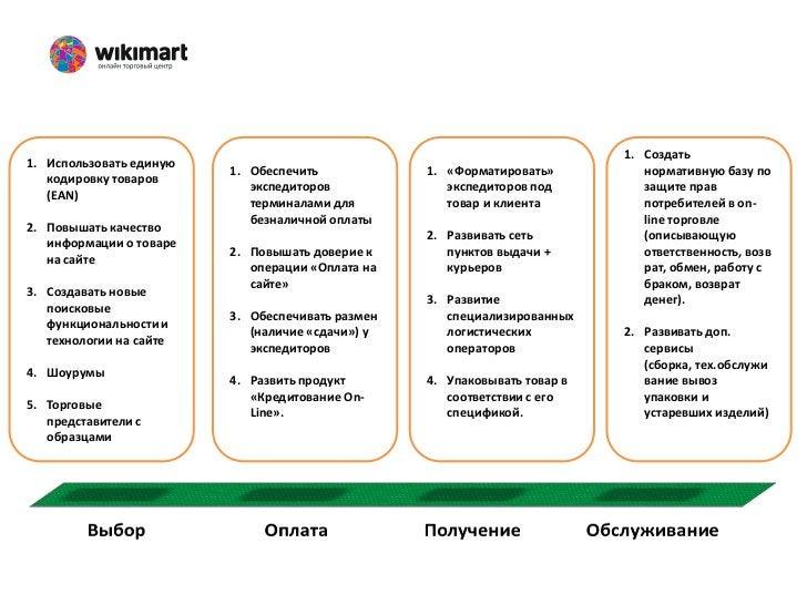 ВНЕШНИЕ                            ВНУТРЕННИЕРегулирующие факторы                               1. Государственные органы ...