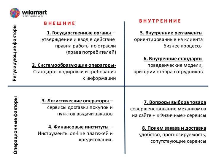 Роль стантартов в развитии On line торговли