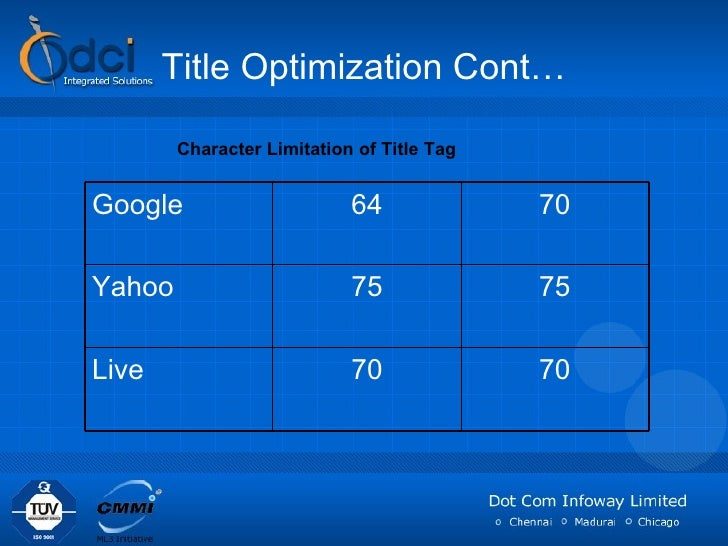 Title Optimization Cont… Character Limitation of Title Tag 70 70 Live 75 75 Yahoo 70 64 Google