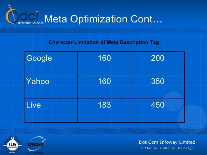 Meta Optimization Cont… Character Limitation of Meta Description Tag 450 183 Live 350 160 Yahoo 200 160 Google