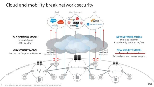 Cloud vs  On-Premises Security: Can you afford not to switch?