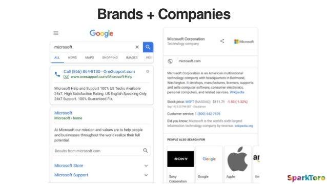 Brands + Companies